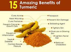 A closer look at Turmeric